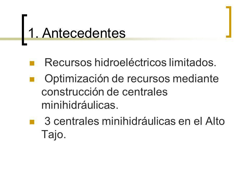 1. Antecedentes Recursos hidroeléctricos limitados.