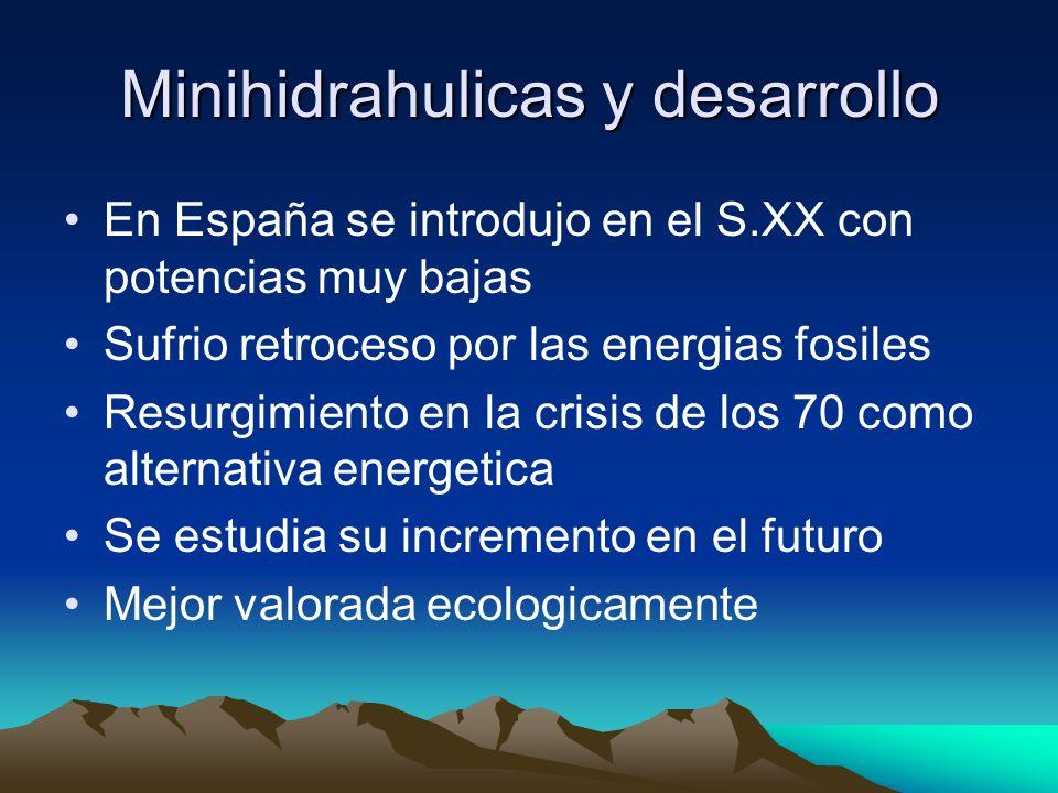 Minihidrahulicas y desarrollo