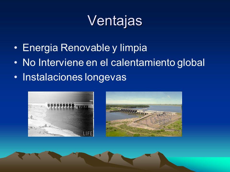 Ventajas Energia Renovable y limpia