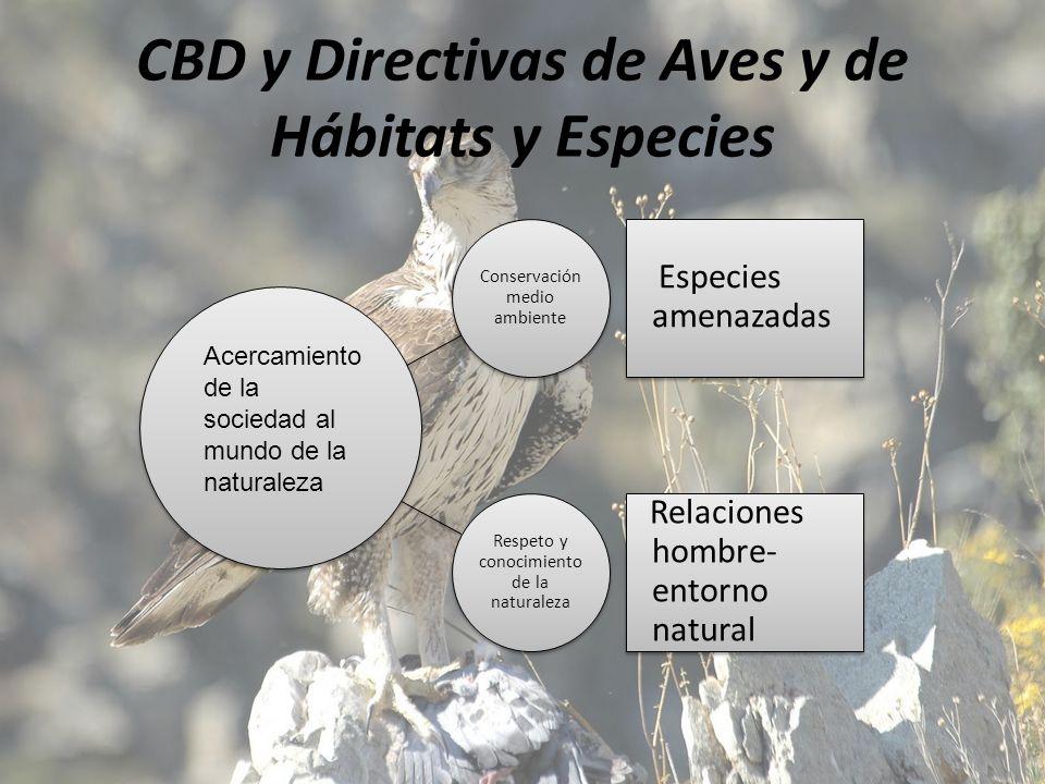 CBD y Directivas de Aves y de Hábitats y Especies
