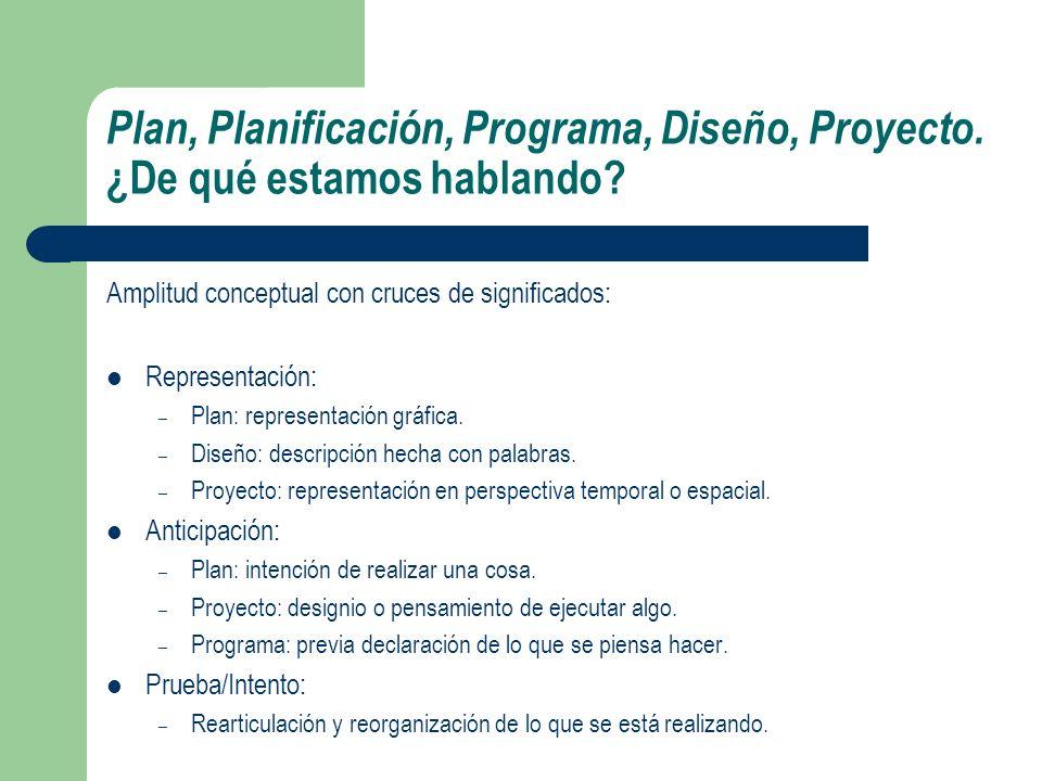 Plan, Planificación, Programa, Diseño, Proyecto
