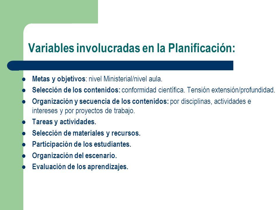 Variables involucradas en la Planificación:
