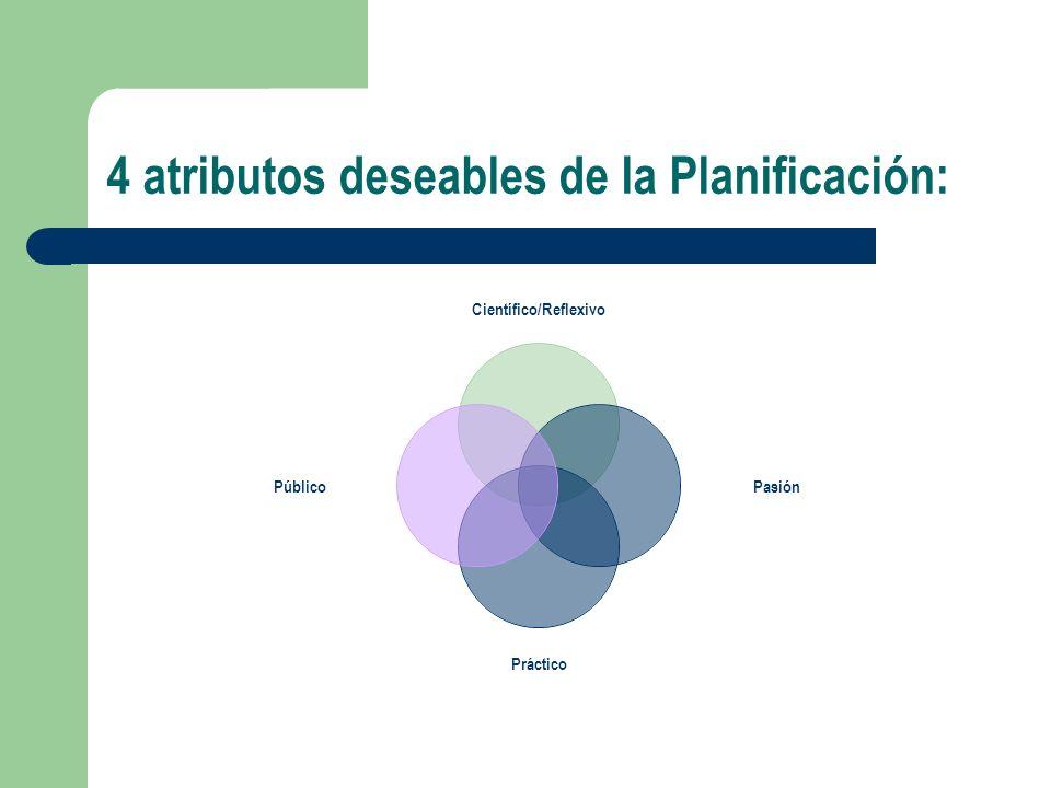 4 atributos deseables de la Planificación:
