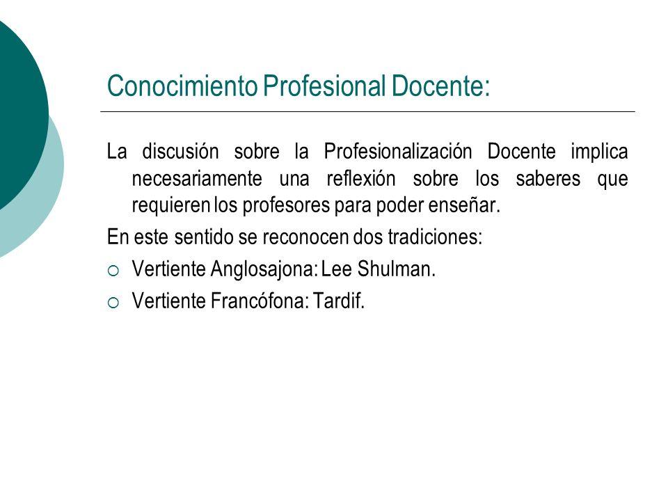 Conocimiento Profesional Docente:
