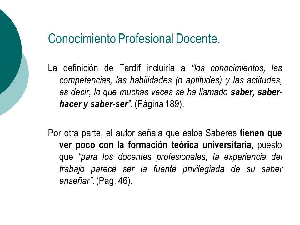 Conocimiento Profesional Docente.