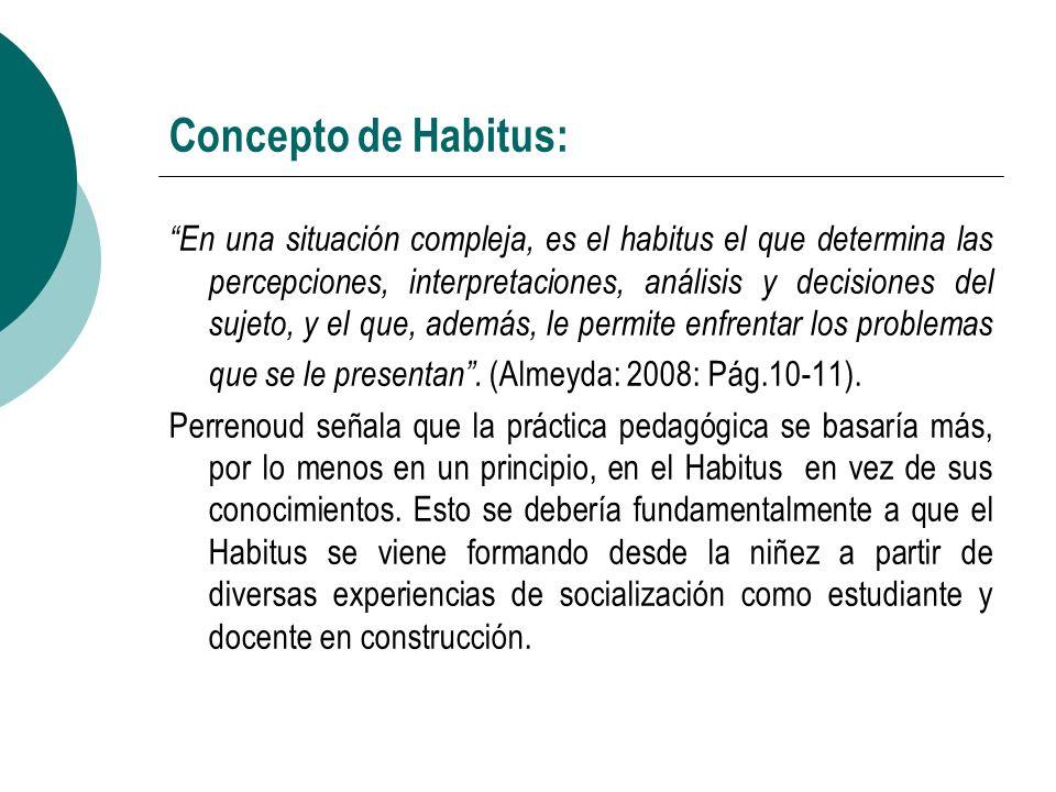 Concepto de Habitus: