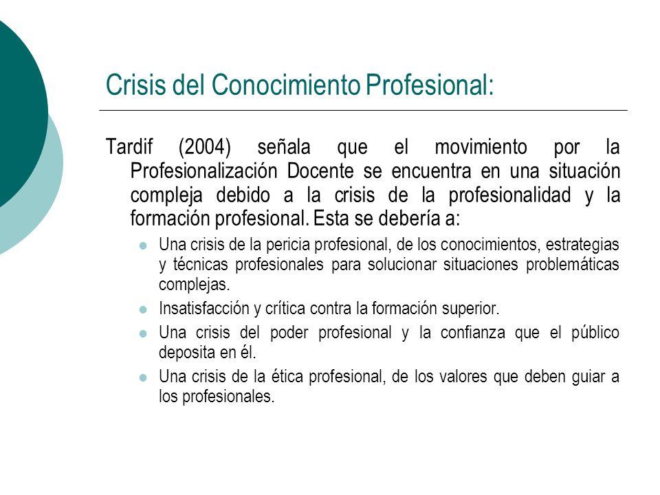 Crisis del Conocimiento Profesional:
