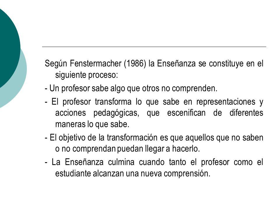 Según Fenstermacher (1986) la Enseñanza se constituye en el siguiente proceso:
