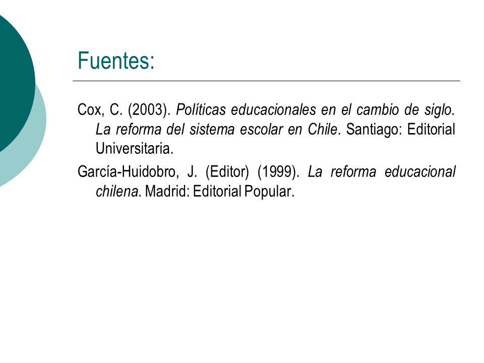 Fuentes:Cox, C. (2003). Políticas educacionales en el cambio de siglo. La reforma del sistema escolar en Chile. Santiago: Editorial Universitaria.