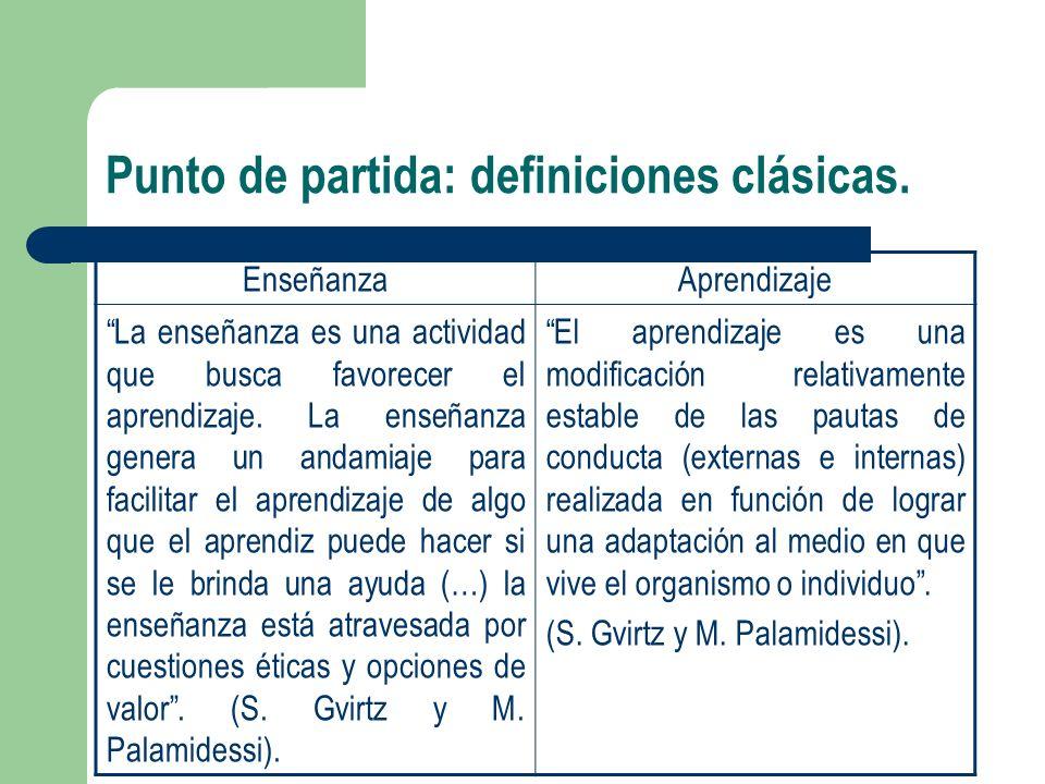 Punto de partida: definiciones clásicas.