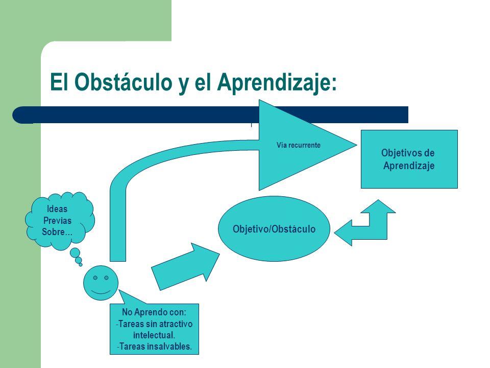 El Obstáculo y el Aprendizaje: