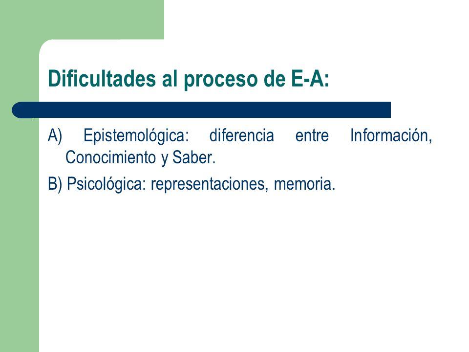 Dificultades al proceso de E-A: