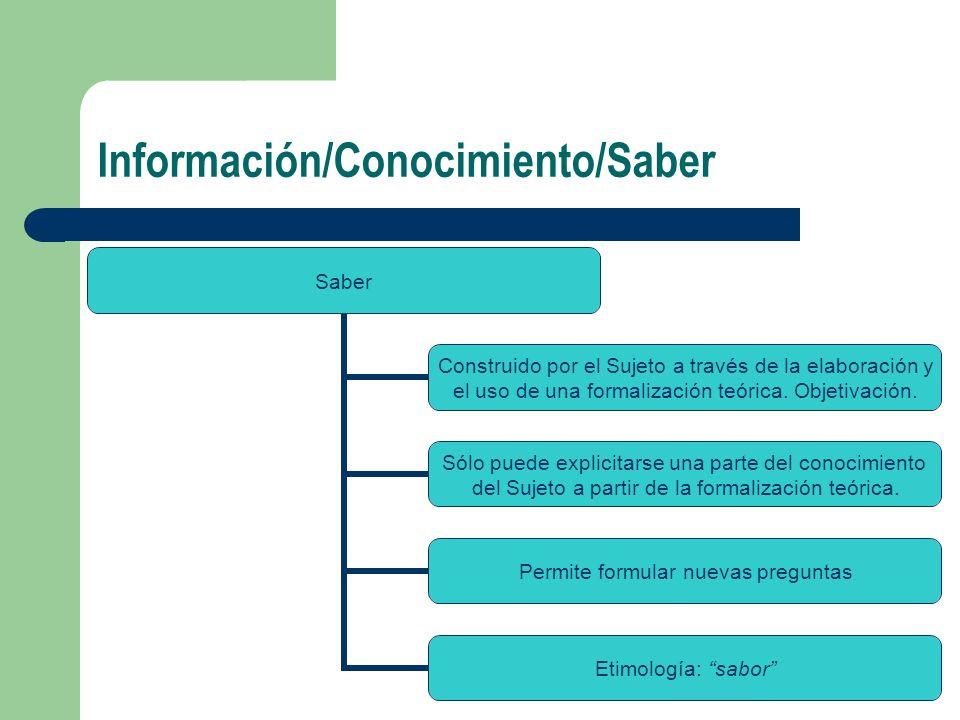 Información/Conocimiento/Saber