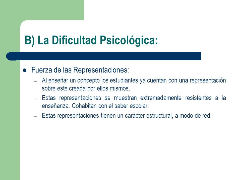 B) La Dificultad Psicológica: