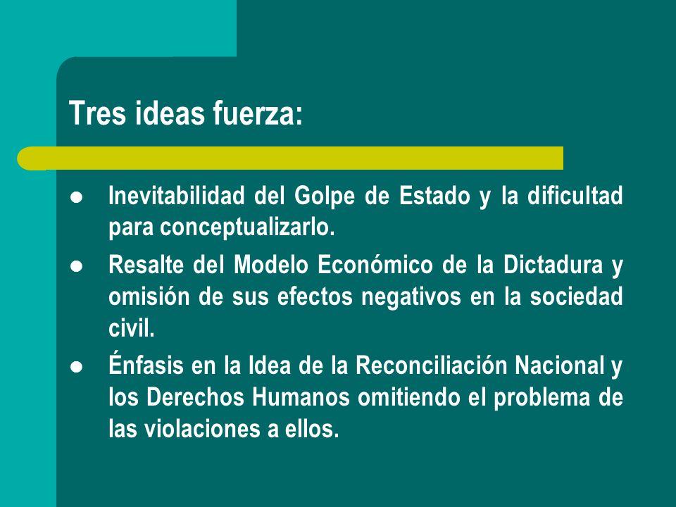 Tres ideas fuerza: Inevitabilidad del Golpe de Estado y la dificultad para conceptualizarlo.
