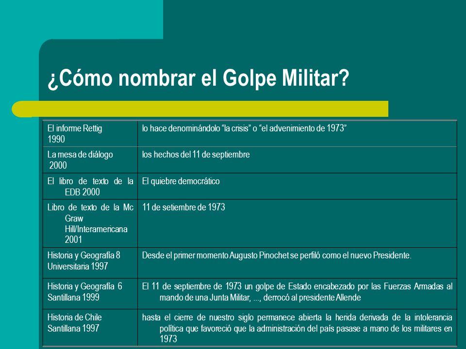 ¿Cómo nombrar el Golpe Militar