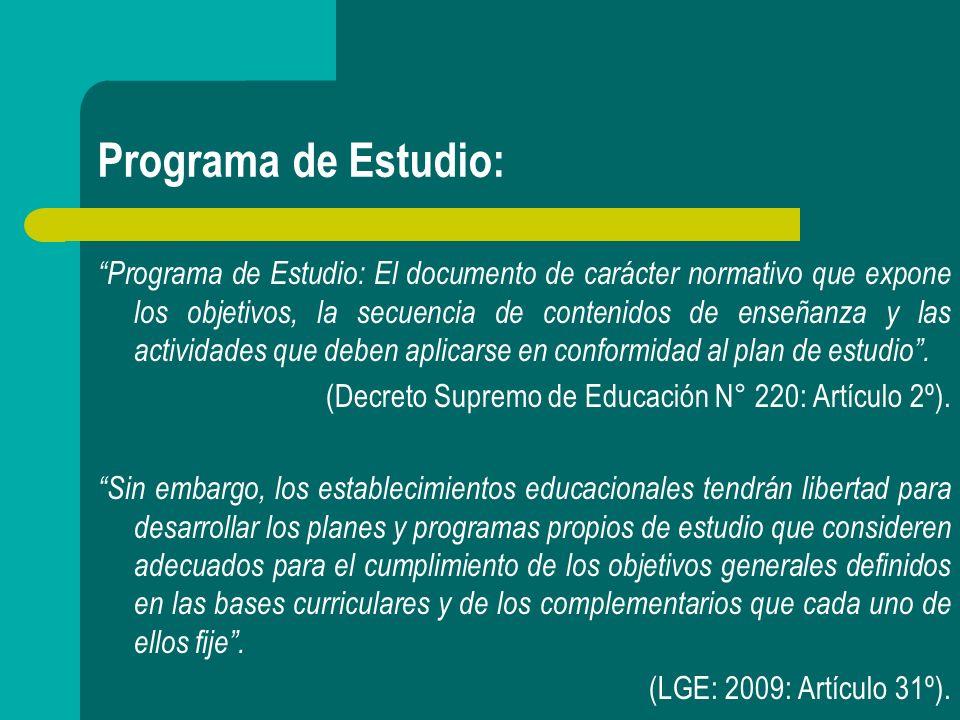 Programa de Estudio: