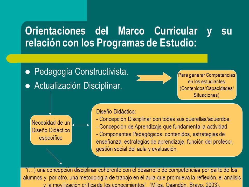 Orientaciones del Marco Curricular y su relación con los Programas de Estudio: