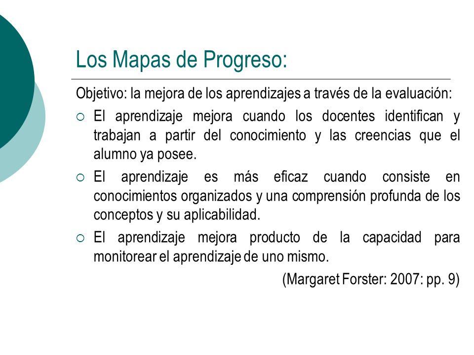 Los Mapas de Progreso:Objetivo: la mejora de los aprendizajes a través de la evaluación: