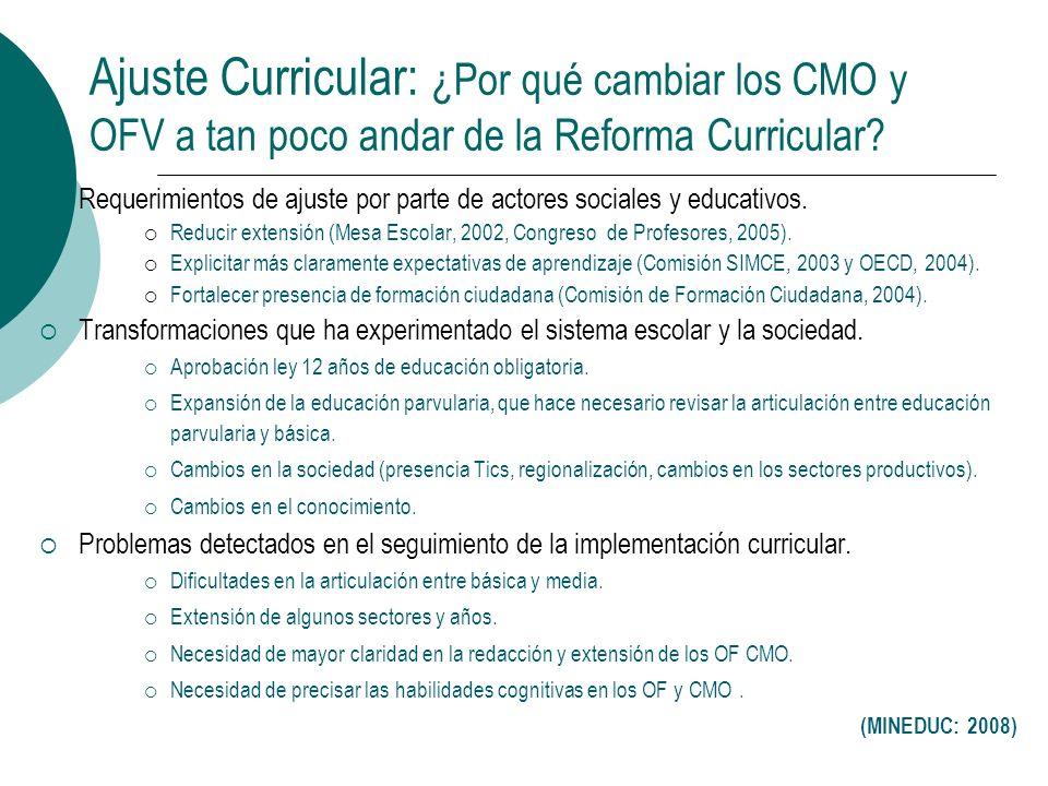 Ajuste Curricular: ¿Por qué cambiar los CMO y OFV a tan poco andar de la Reforma Curricular