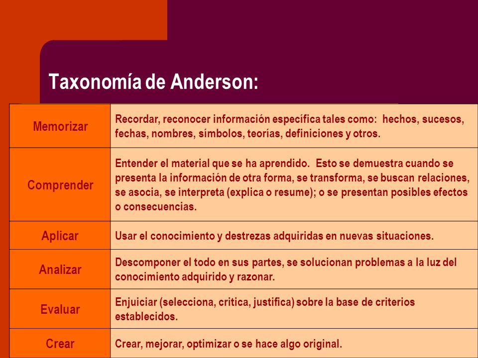 Taxonomía de Anderson:
