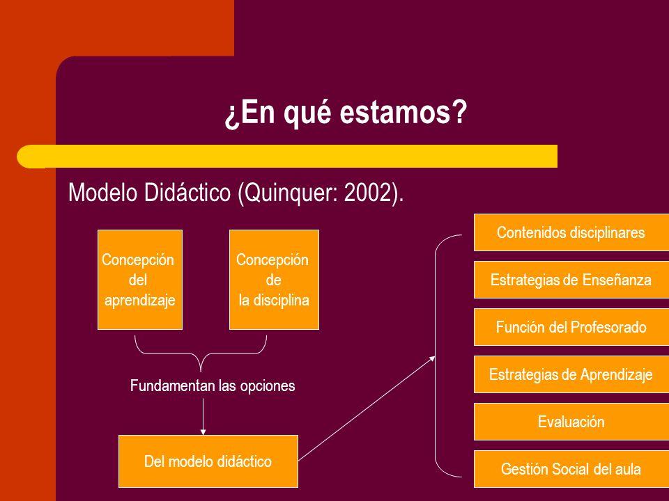 ¿En qué estamos Modelo Didáctico (Quinquer: 2002).
