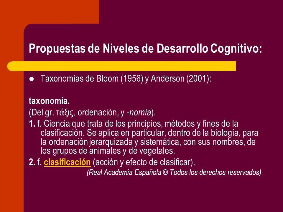 Propuestas de Niveles de Desarrollo Cognitivo: