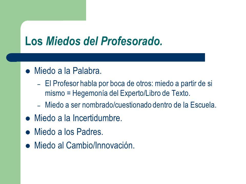 Los Miedos del Profesorado.