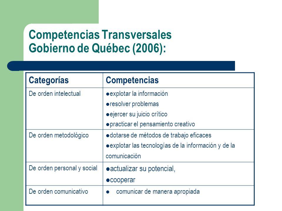 Competencias Transversales Gobierno de Québec (2006):