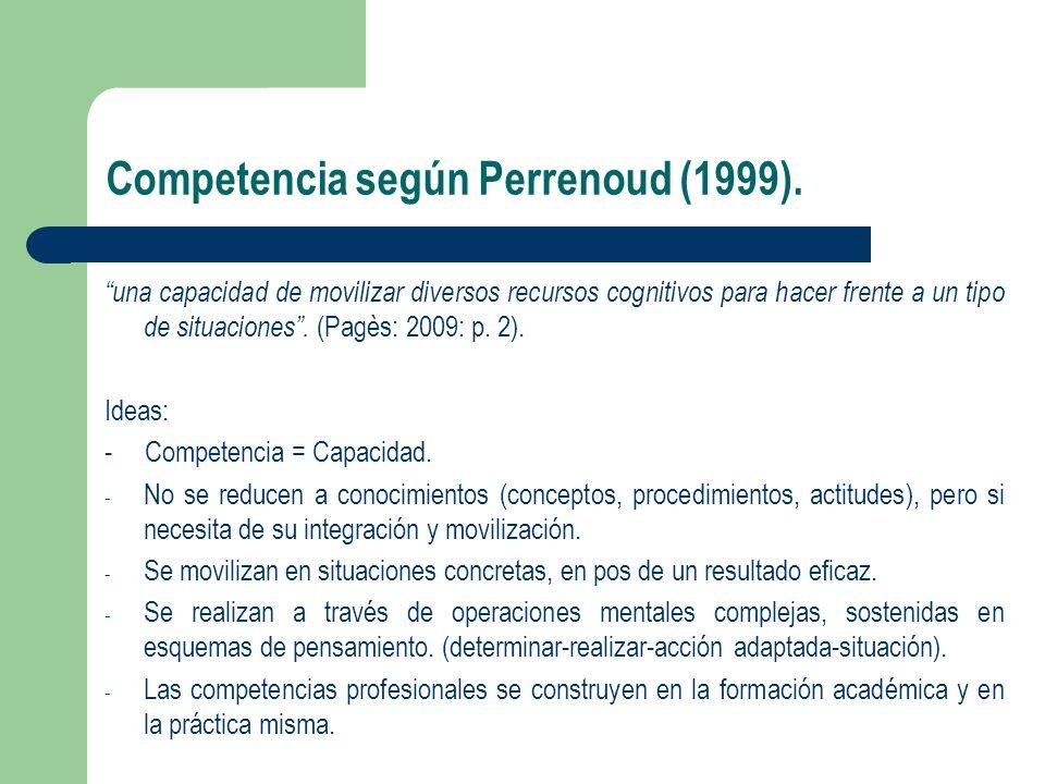 Competencia según Perrenoud (1999).