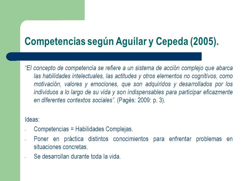 Competencias según Aguilar y Cepeda (2005).