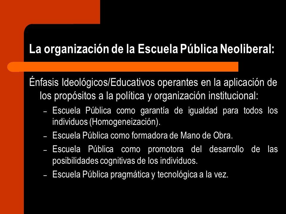 La organización de la Escuela Pública Neoliberal: