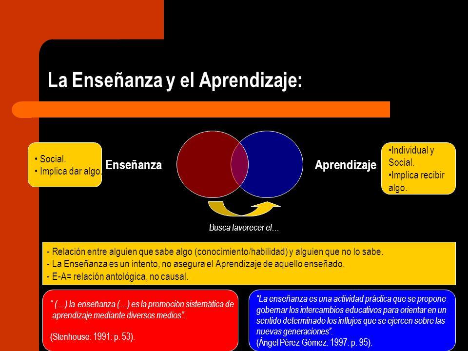La Enseñanza y el Aprendizaje: