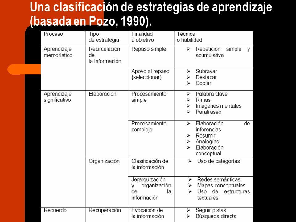 Una clasificación de estrategias de aprendizaje (basada en Pozo, 1990).