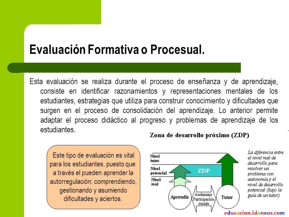 Evaluación Formativa o Procesual.