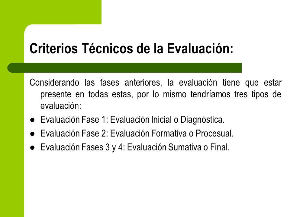 Criterios Técnicos de la Evaluación: