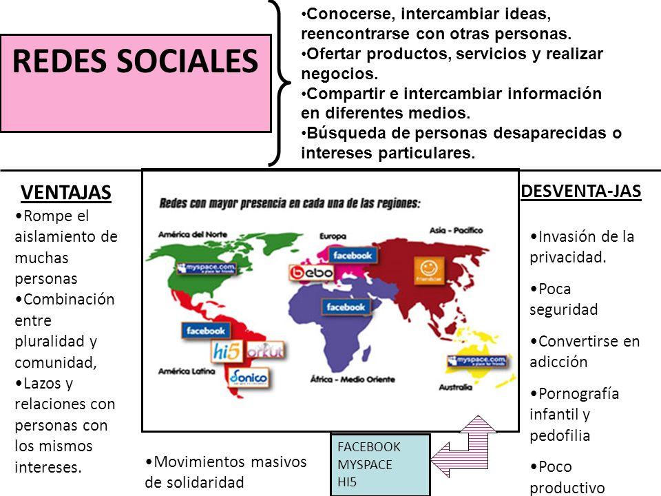 REDES SOCIALES VENTAJAS DESVENTA-JAS