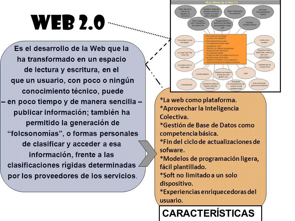 WEB 2.0 CARACTERÍSTICAS Es el desarrollo de la Web que la