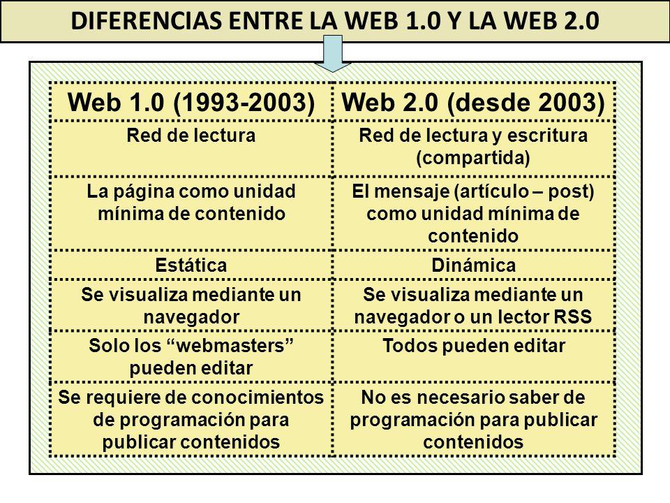 DIFERENCIAS ENTRE LA WEB 1.0 Y LA WEB 2.0