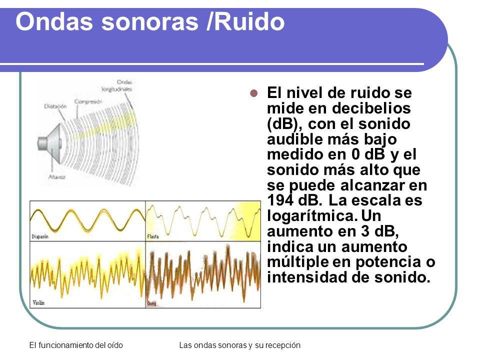 Las ondas sonoras y su recepción