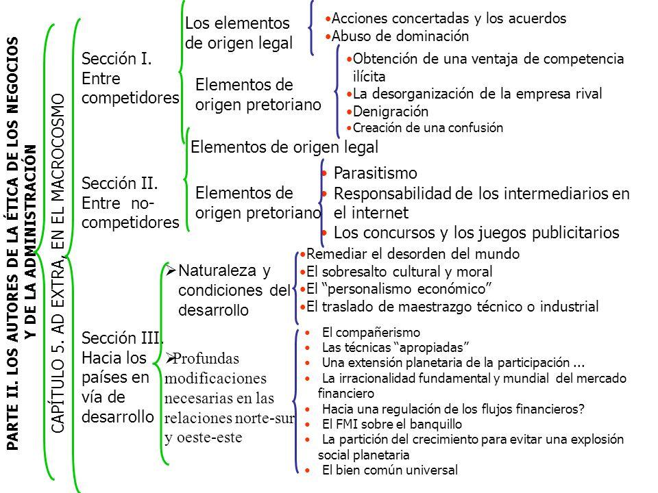 PARTE II. LOS AUTORES DE LA ÉTICA DE LOS NEGOCIOS