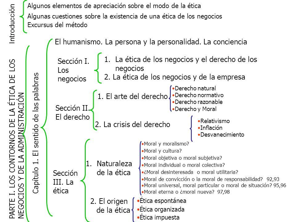 El humanismo. La persona y la personalidad. La conciencia