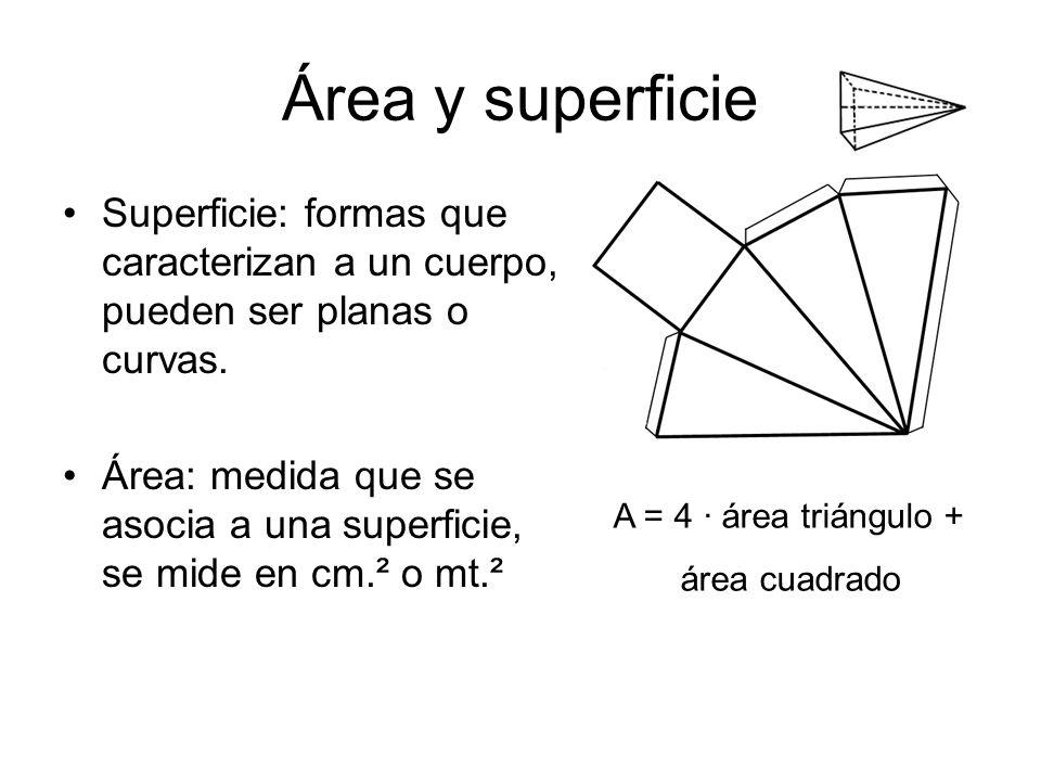 Área y superficie Superficie: formas que caracterizan a un cuerpo, pueden ser planas o curvas.