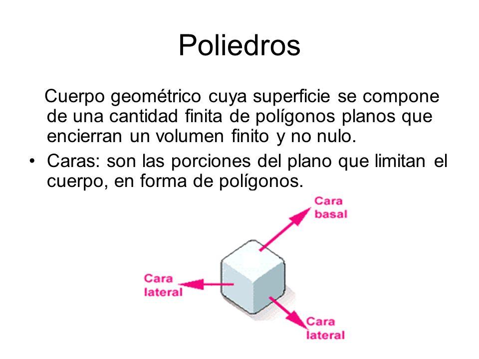 Poliedros Cuerpo geométrico cuya superficie se compone de una cantidad finita de polígonos planos que encierran un volumen finito y no nulo.