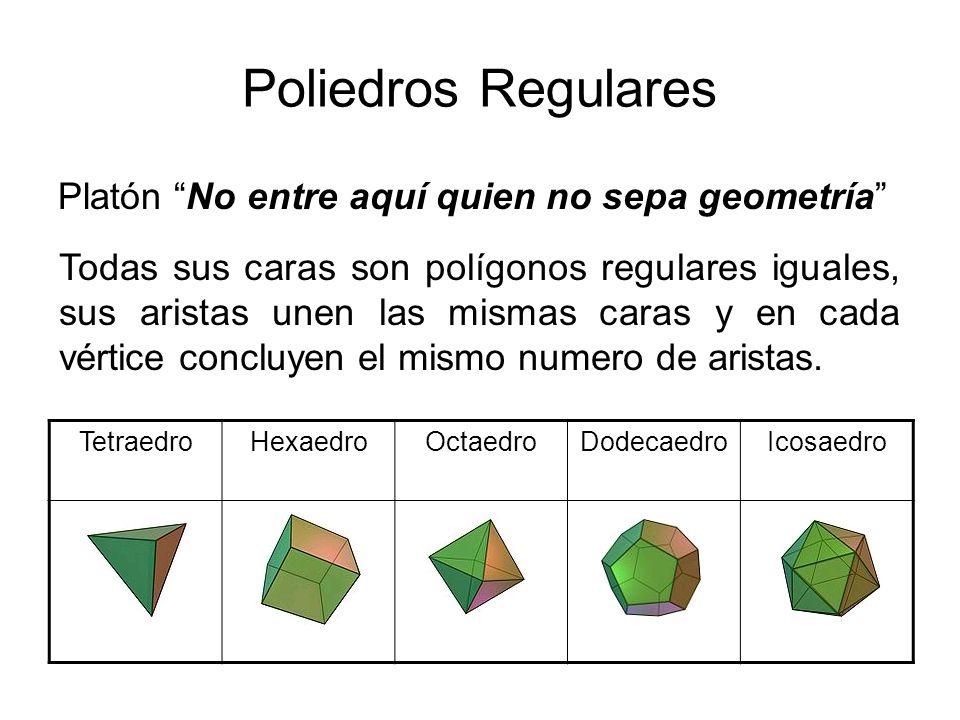 Poliedros Regulares Platón No entre aquí quien no sepa geometría
