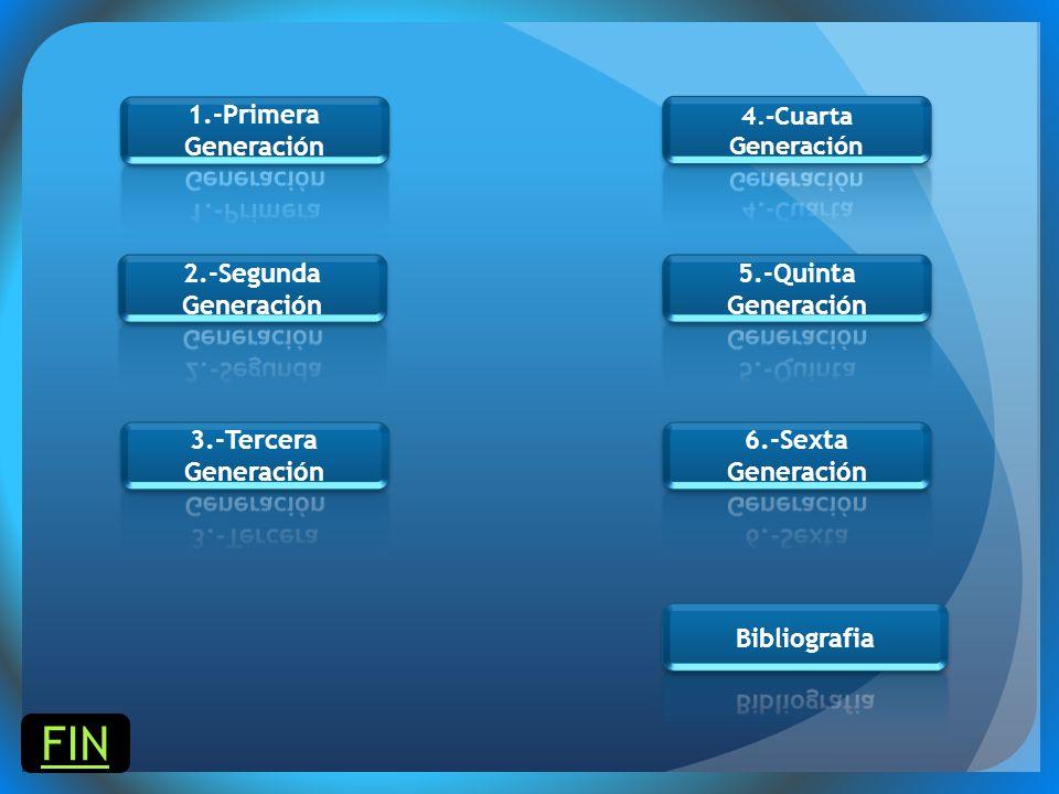 FIN 1.-Primera Generación 2.-Segunda Generación 5.-Quinta Generación