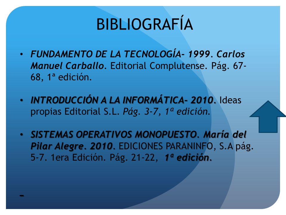 BIBLIOGRAFÍA FUNDAMENTO DE LA TECNOLOGÍA- 1999. Carlos Manuel Carballo. Editorial Complutense. Pág. 67-68, 1ª edición.