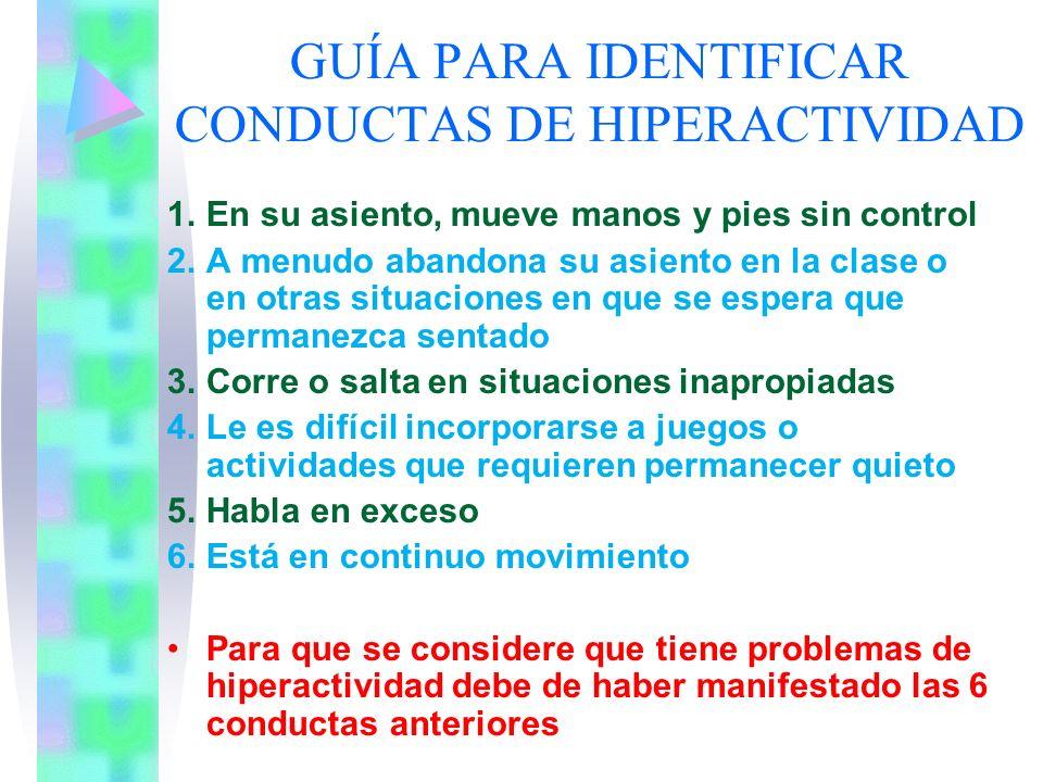 GUÍA PARA IDENTIFICAR CONDUCTAS DE HIPERACTIVIDAD