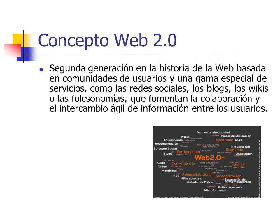 Concepto Web 2.0