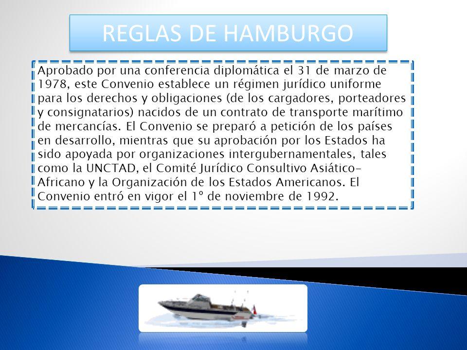 REGLAS DE HAMBURGO